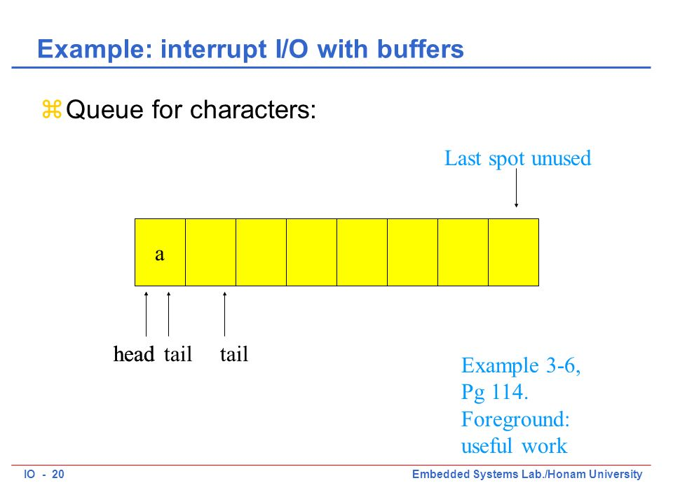 IO - 20Embedded Systems Lab./Honam University Example: interrupt I/O with buffers zQueue for characters: headtail headtail a Example 3-6, Pg 114.