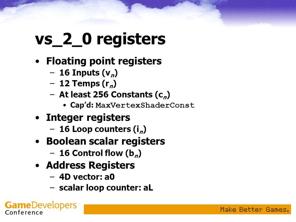 vs_2_0 registers Floating point registers –16 Inputs (v n ) –12 Temps (r n ) –At least 256 Constants (c n ) Capd: MaxVertexShaderConst Integer registe