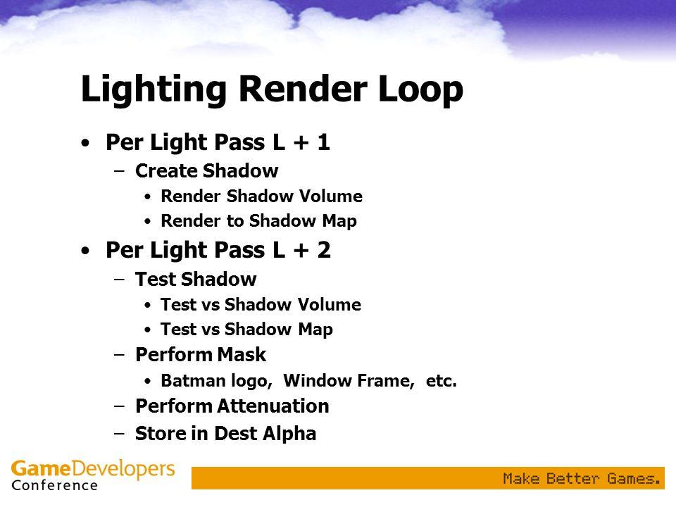 Lighting Render Loop Per Light Pass L + 1 –Create Shadow Render Shadow Volume Render to Shadow Map Per Light Pass L + 2 –Test Shadow Test vs Shadow Vo