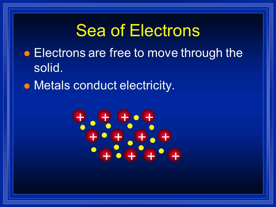 Metallic Bonds l How atoms are held together in the solid. l Metals hold onto their valence electrons very weakly. l Think of them as positive ions fl