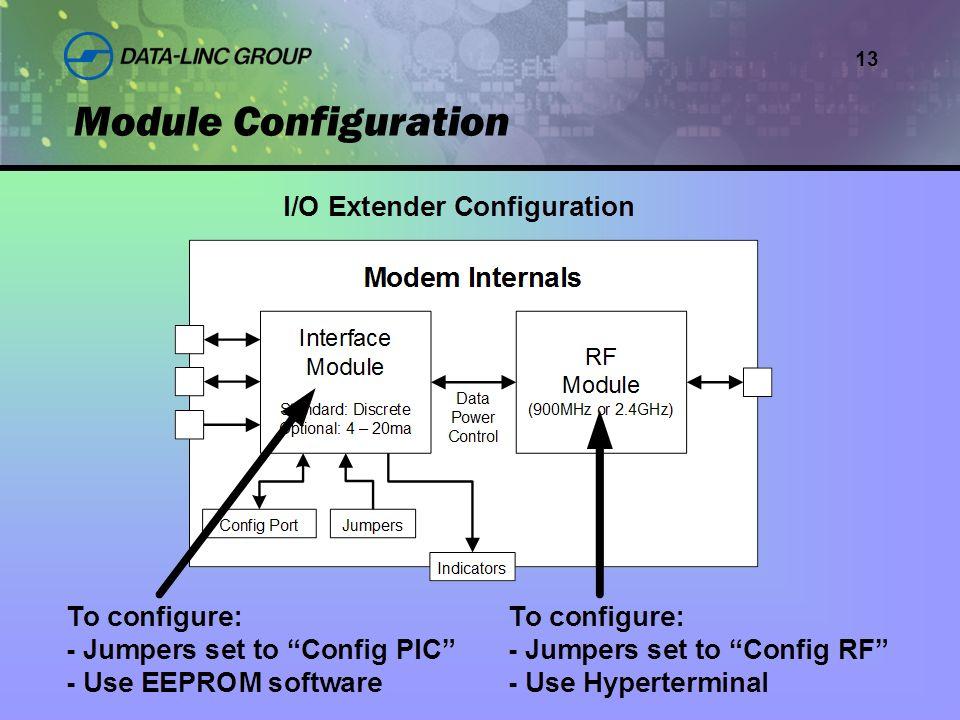 13 Module Configuration