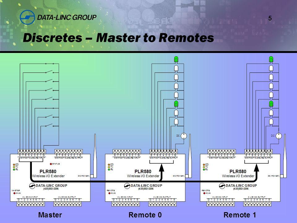 5 Discretes – Master to Remotes