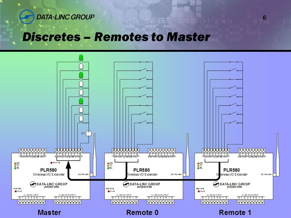 6 Discretes – Remotes to Master