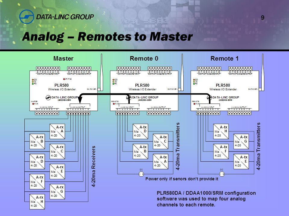 9 Analog – Remotes to Master
