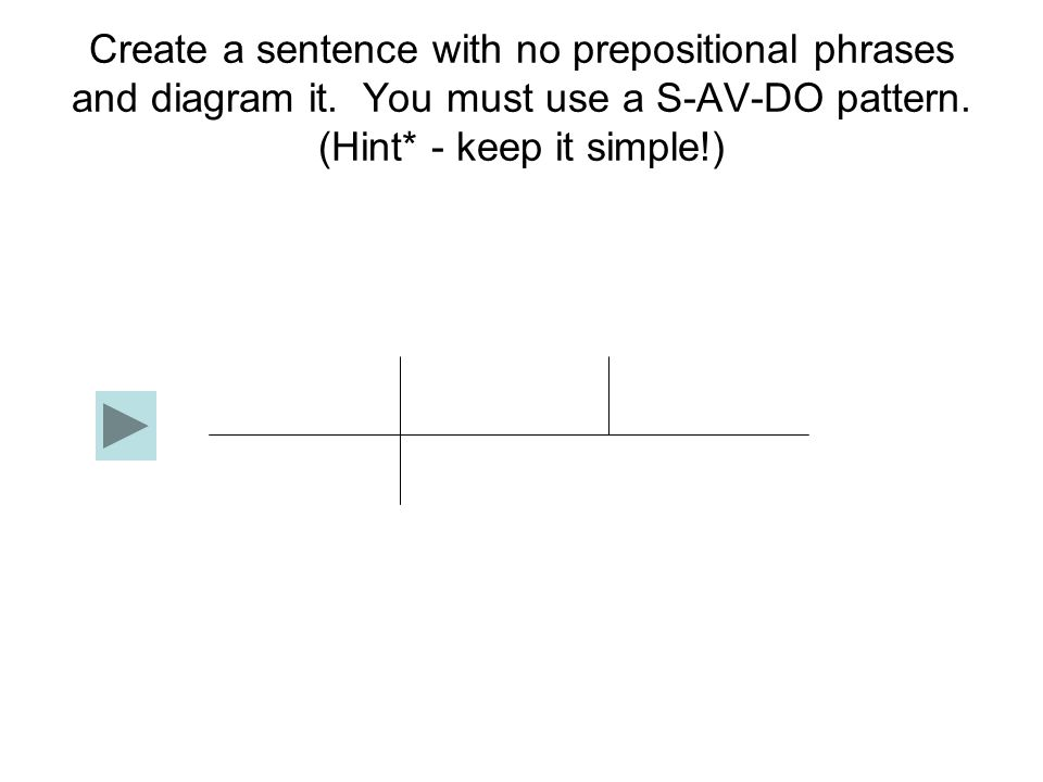 Create a sentence with no prepositional phrases and diagram it. You must use a S-AV-DO pattern. (Hint* - keep it simple!)