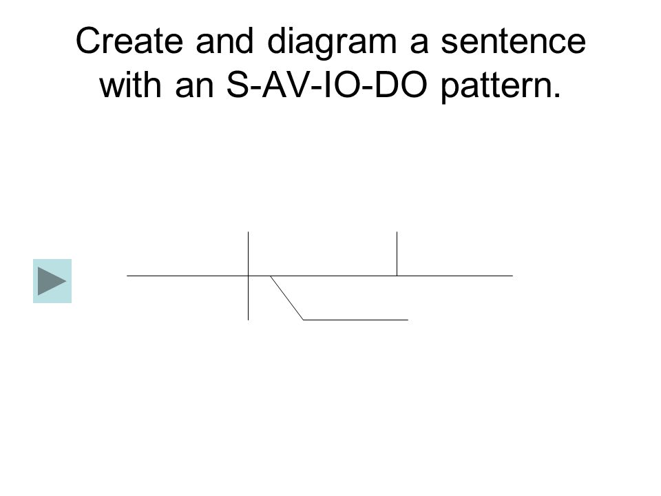 Create and diagram a sentence with an S-AV-IO-DO pattern.