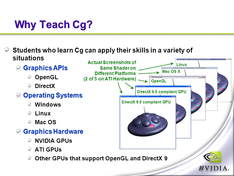 Why Teach Cg.