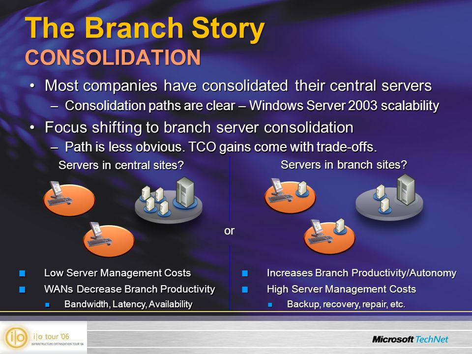 The Branch Story CONSOLIDATION Most companies have consolidated their central serversMost companies have consolidated their central servers –Consolidation paths are clear – Windows Server 2003 scalability Focus shifting to branch server consolidationFocus shifting to branch server consolidation –Path is less obvious.