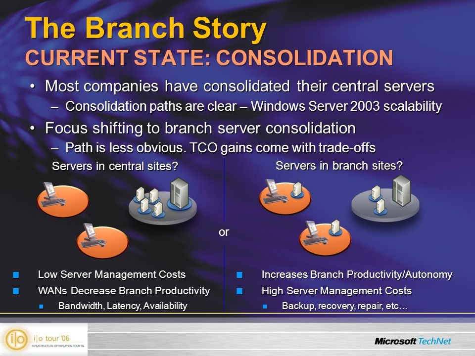 The Branch Story CURRENT STATE: CONSOLIDATION Most companies have consolidated their central serversMost companies have consolidated their central servers –Consolidation paths are clear – Windows Server 2003 scalability Focus shifting to branch server consolidationFocus shifting to branch server consolidation –Path is less obvious.