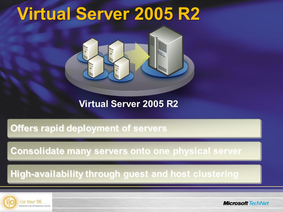 Virtual Server 2005 R2 Offers rapid deployment of servers Consolidate many servers onto one physical server High-availability through guest and host c