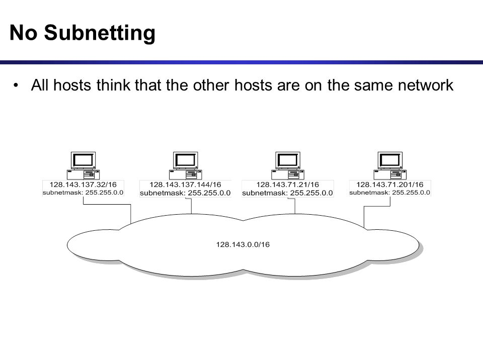 No Subnetting All hosts think that the other hosts are on the same network