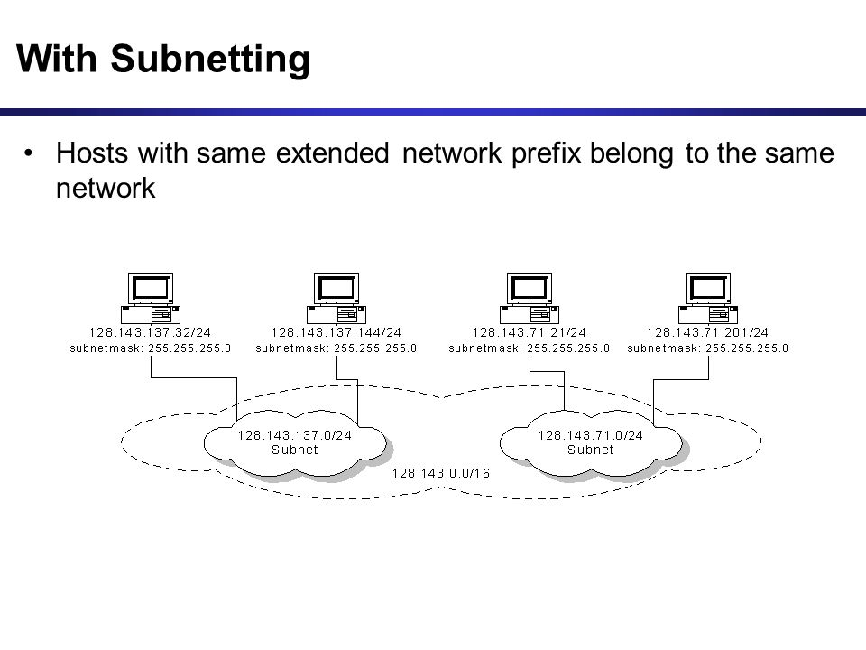 With Subnetting Hosts with same extended network prefix belong to the same network