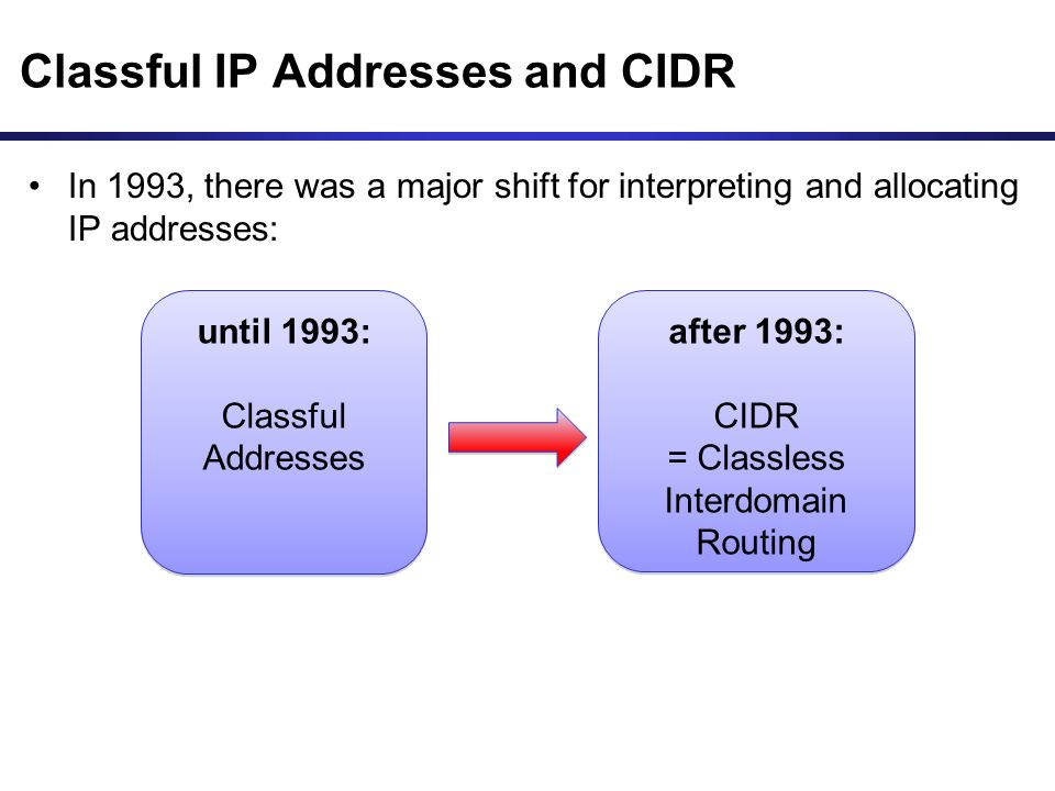 Classful IP Addresses and CIDR In 1993, there was a major shift for interpreting and allocating IP addresses: until 1993: Classful Addresses until 1993: Classful Addresses after 1993: CIDR = Classless Interdomain Routing after 1993: CIDR = Classless Interdomain Routing