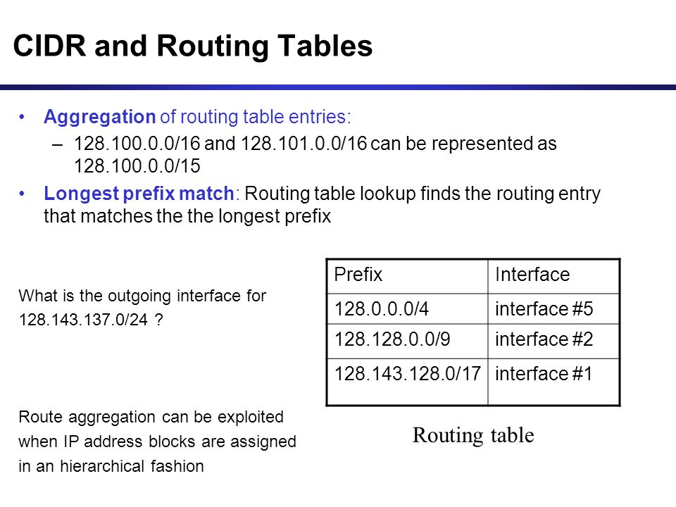 CIDR and Routing Tables Aggregation of routing table entries: –128.100.0.0/16 and 128.101.0.0/16 can be represented as 128.100.0.0/15 Longest prefix match: Routing table lookup finds the routing entry that matches the the longest prefix What is the outgoing interface for 128.143.137.0/24 .