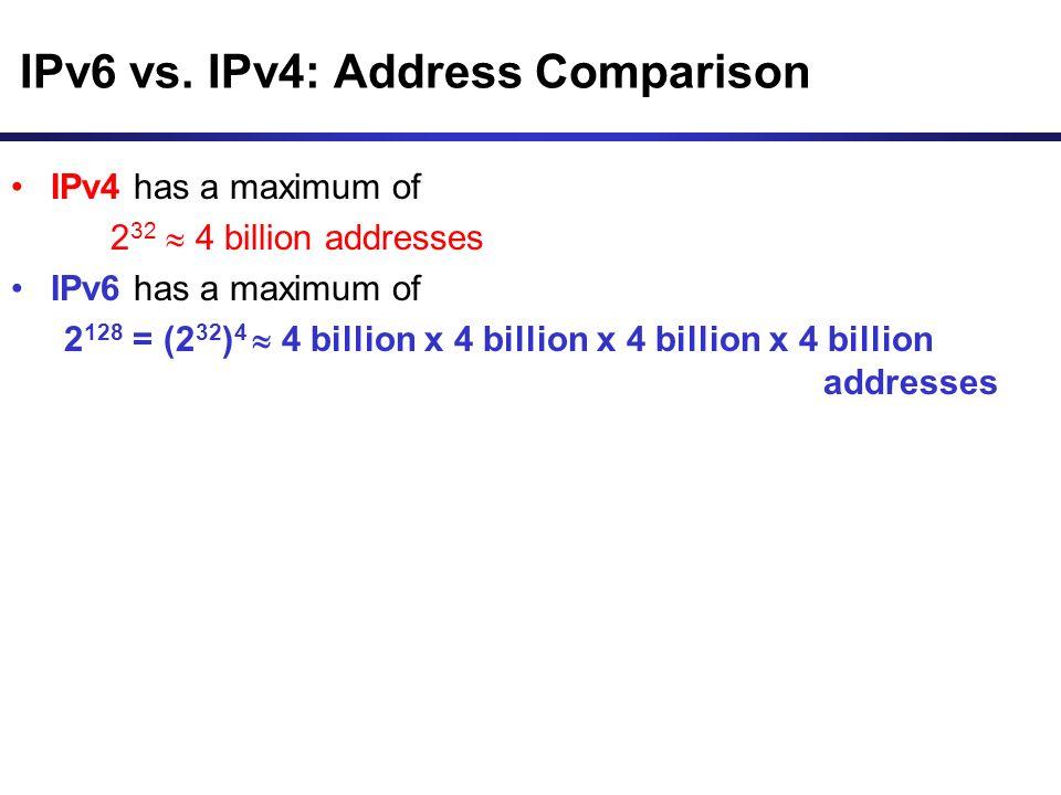 IPv6 vs. IPv4: Address Comparison IPv4 has a maximum of 2 32 4 billion addresses IPv6 has a maximum of 2 128 = (2 32 ) 4 4 billion x 4 billion x 4 bil
