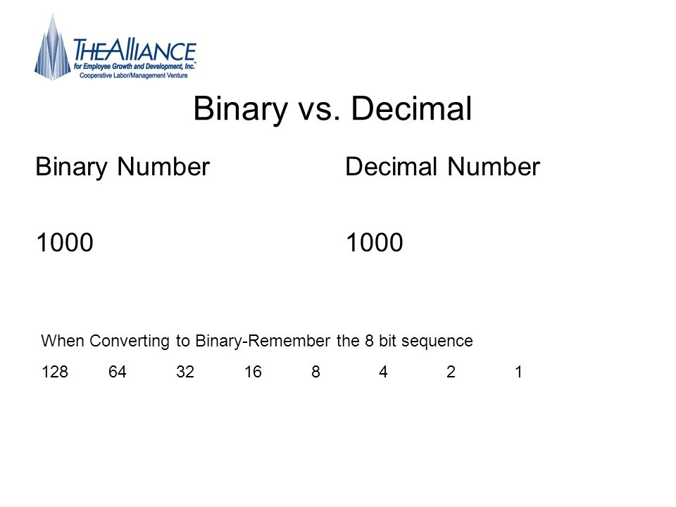 Binary vs. Decimal Binary Number 1000 Decimal Number 1000 When Converting to Binary-Remember the 8 bit sequence 1286432168421