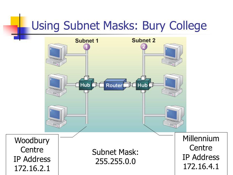 Using Subnet Masks: Bury College Woodbury Centre IP Address 172.16.2.1 Millennium Centre IP Address 172.16.4.1 Subnet Mask: 255.255.0.0