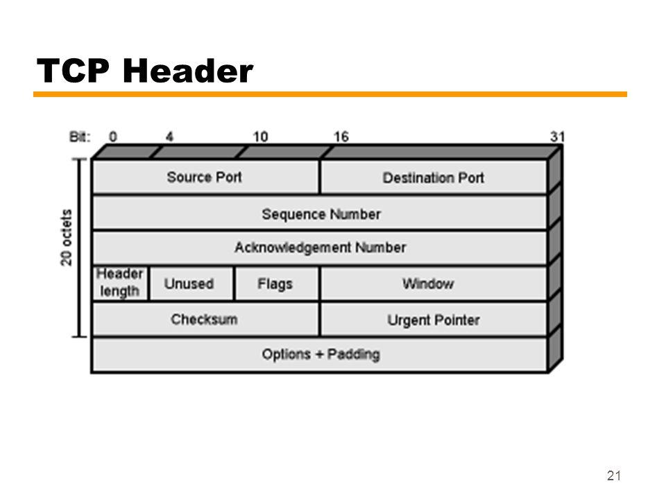 TCP Header 21