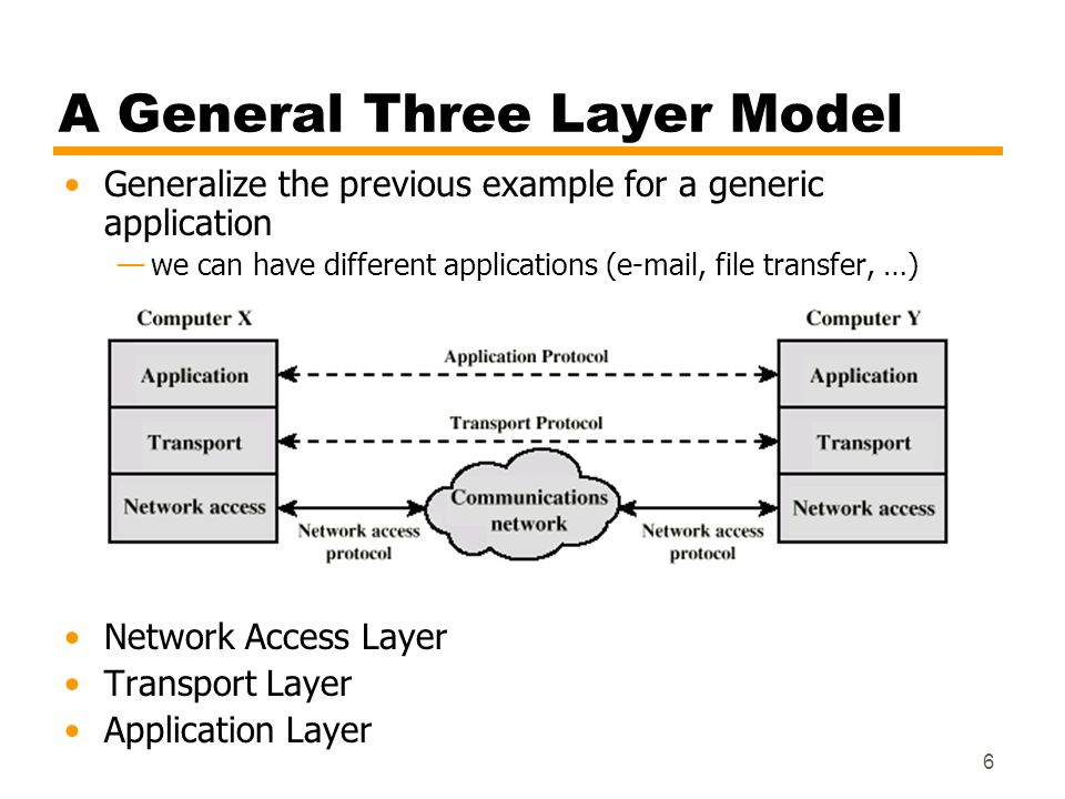 6 A General Three Layer Model Generalize the previous example for a generic application we can have different applications (e-mail, file transfer, …)