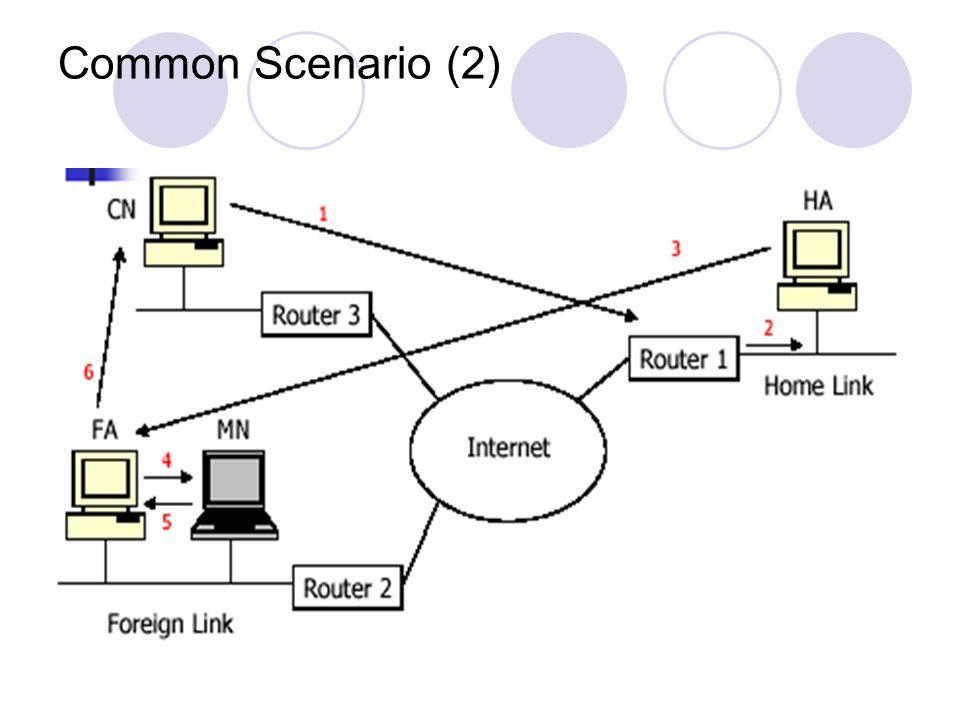 Common Scenario (2)