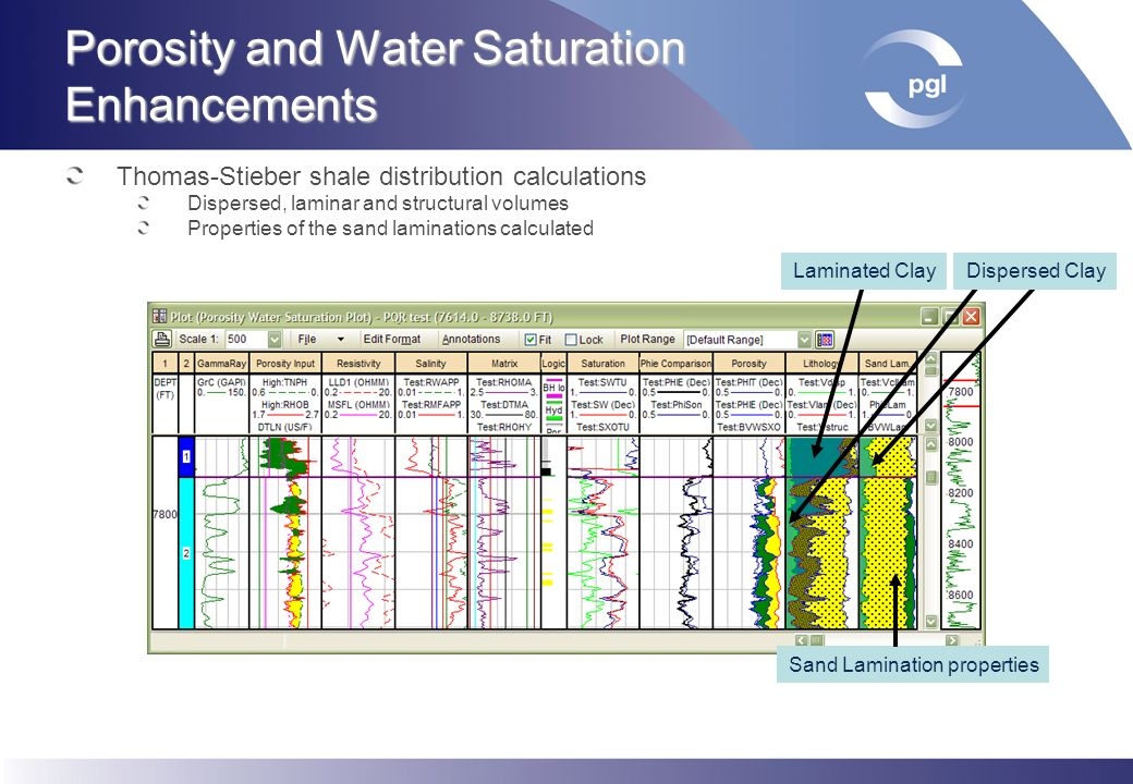 Porosity and Water Saturation Enhancements Thomas-Stieber shale distribution calculations Dispersed, laminar and structural volumes Properties of the