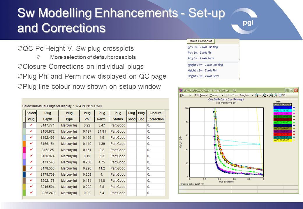 Sw Modelling Enhancements - Set-up and Corrections QC Pc Height V. Sw plug crossplots More selection of default crossplots Closure Corrections on indi
