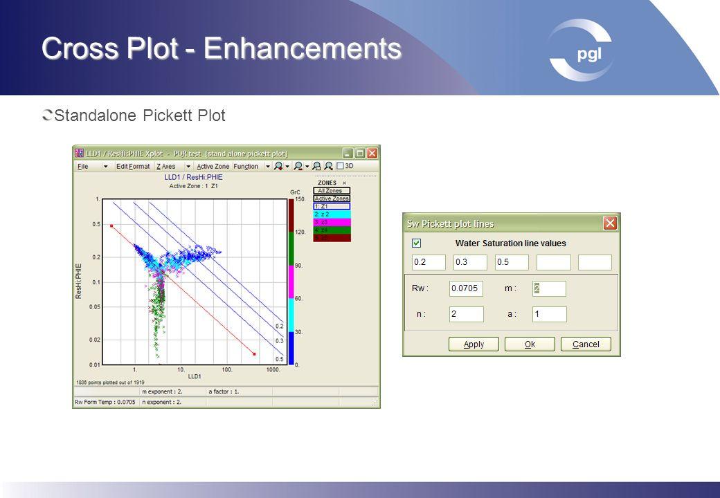 Cross Plot - Enhancements Standalone Pickett Plot
