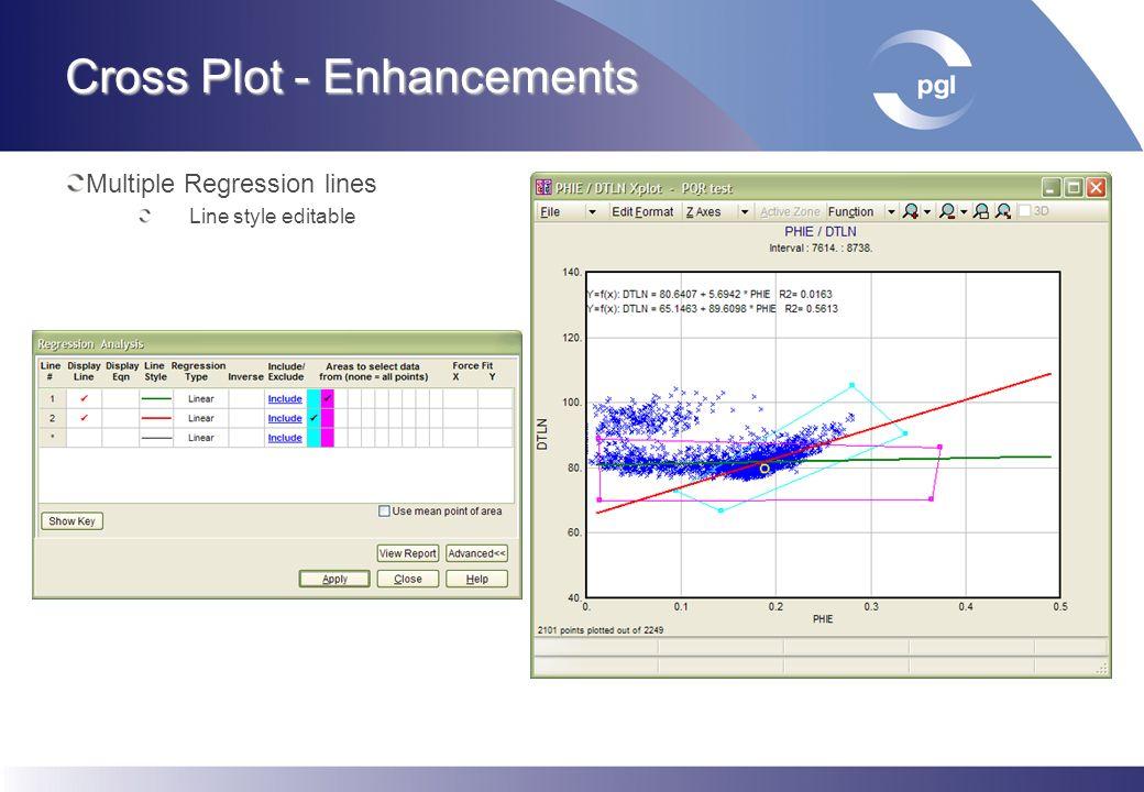 Cross Plot - Enhancements Multiple Regression lines Line style editable