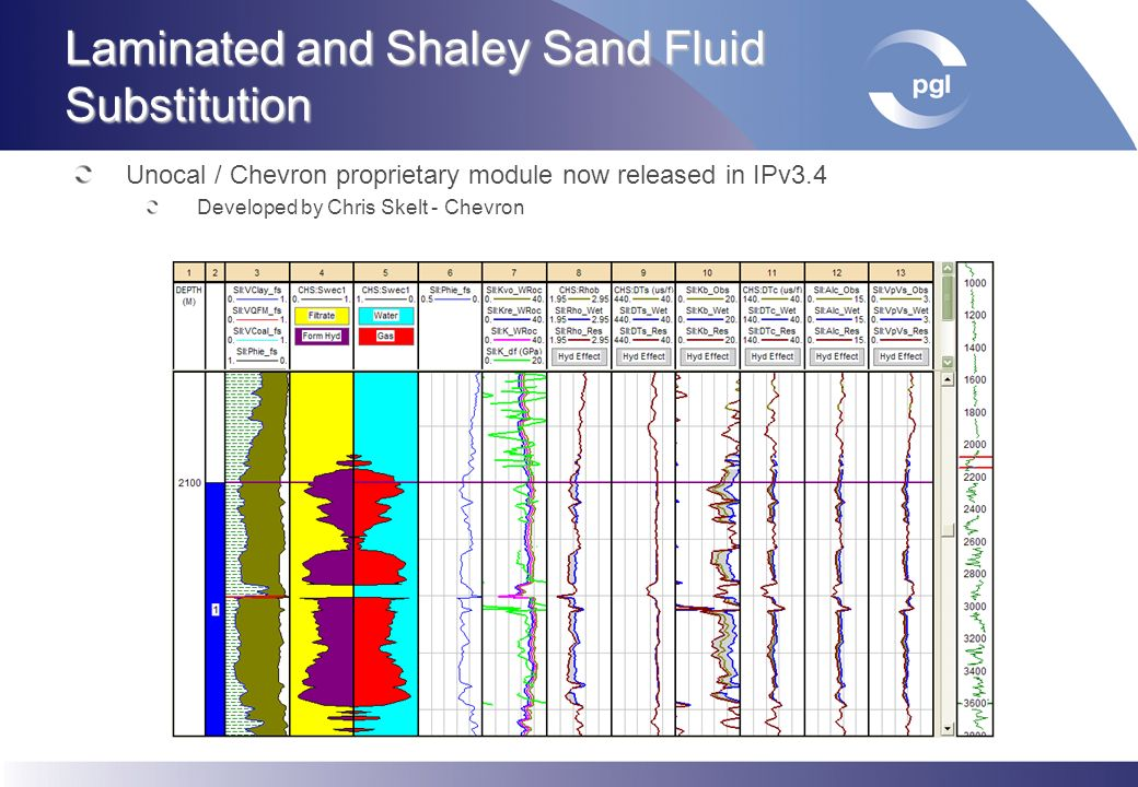 Laminated and Shaley Sand Fluid Substitution Unocal / Chevron proprietary module now released in IPv3.4 Developed by Chris Skelt - Chevron