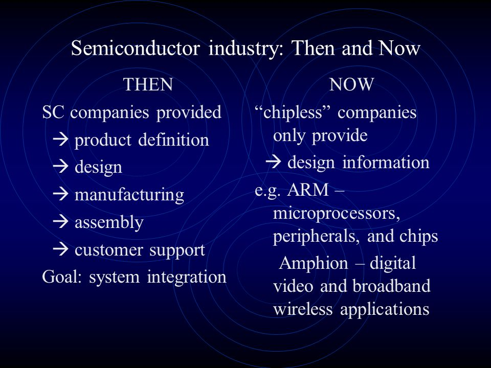 Semiconductor industry: Then and Now THEN SC companies provided product definition design manufacturing assembly customer support Goal: system integration NOW chipless companies only provide design information e.g.