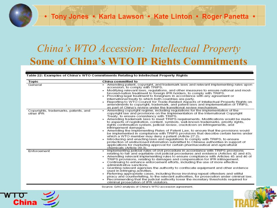 Chinas WTO Accession: Intellectual Property IP: Agreements, Monitoring & Enforcement TRIPS and the WTO TRIPS Council Special 301 and the USTR Section 306 and the USTR Section 337 and the ITC WIPO Tony Jones Karla Lawson Kate Linton Roger Panetta