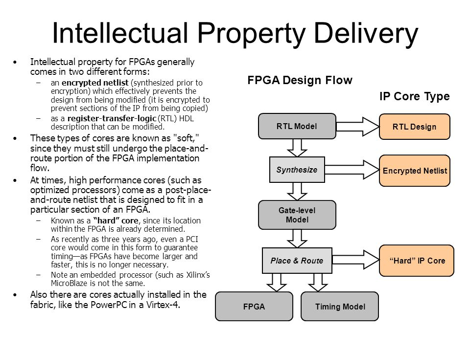 Intellectual Property Delivery Intellectual property for FPGAs generally comes in two different forms: –an encrypted netlist (synthesized prior to encryption) which effectively prevents the design from being modified (it is encrypted to prevent sections of the IP from being copied) –as a register-transfer-logic (RTL) HDL description that can be modified.