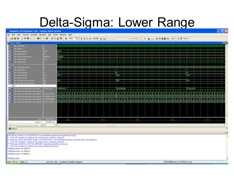 Delta-Sigma: Lower Range