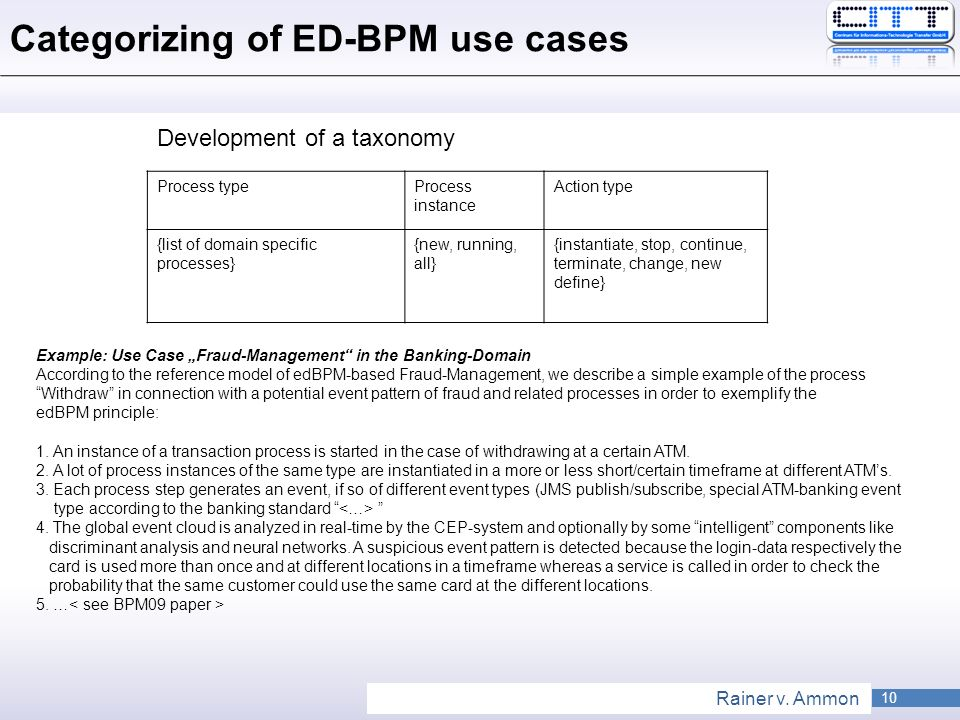 10 Rainer v. Ammon Categorizing of ED-BPM use cases Process typeProcess instance Action type {list of domain specific processes} {new, running, all} {