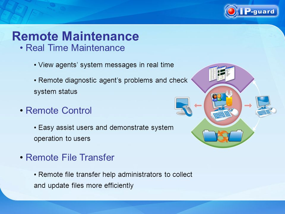 Remote Maintenance Real Time Maintenance View agents system messages in real time Remote diagnostic agents problems and check system status Remote Control Easy assist users and demonstrate system operation to users Remote File Transfer Remote file transfer help administrators to collect and update files more efficiently