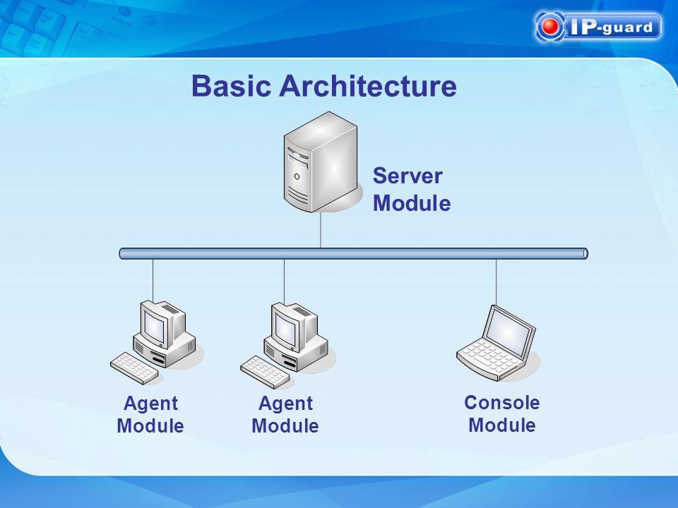 Basic Architecture Server Module Console Module Agent Module