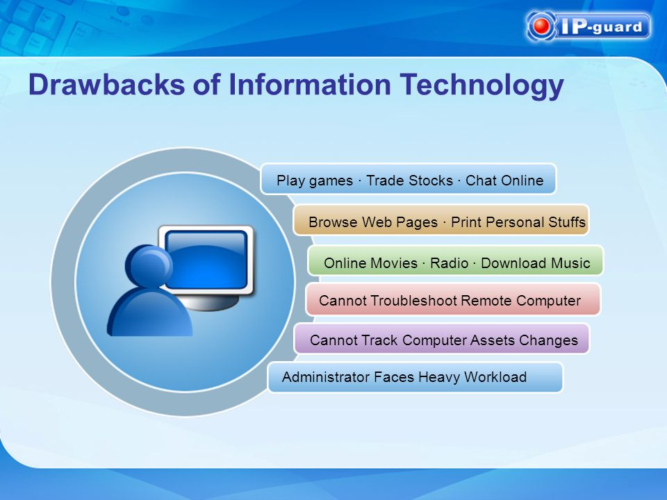 Drawbacks of Information Technology Play games · Trade Stocks · Chat Online Browse Web Pages · Print Personal Stuffs Online Movies · Radio · Download Music Cannot Track Computer Assets Changes Administrator Faces Heavy Workload Cannot Troubleshoot Remote Computer
