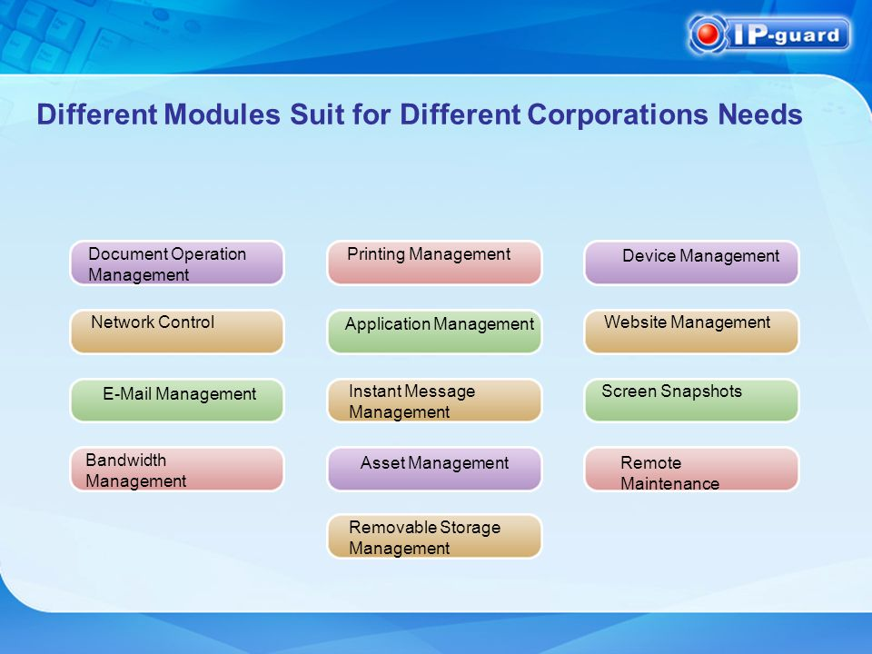 Different Modules Suit for Different Corporations Needs Document Operation Management E-Mail Management Bandwidth Management Network Control Printing Management Application Management Instant Message Management Asset Management Device Management Screen Snapshots Remote Maintenance Website Management Removable Storage Management