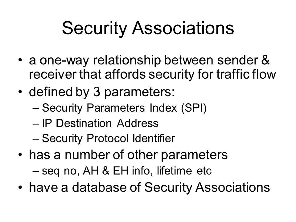 ISAKMP Internet Security Association and Key Management Protocol provides framework for key management defines procedures and packet formats to establish, negotiate, modify, & delete SAs independent of key exchange protocol, encryption alg, & authentication method