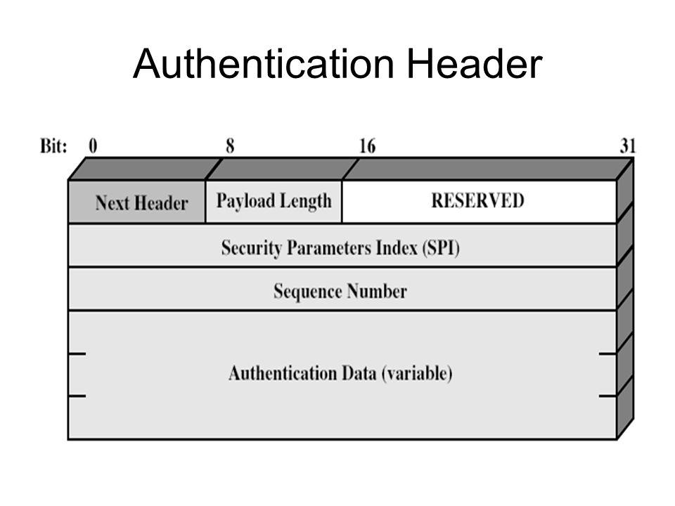 Summary have considered: –IPSec security framework –AH –ESP –key management & Oakley/ISAKMP