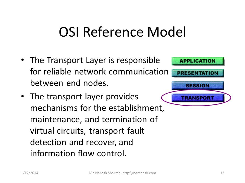 OSI Reference Model The Transport Layer is responsible for reliable network communication between end nodes. The transport layer provides mechanisms f