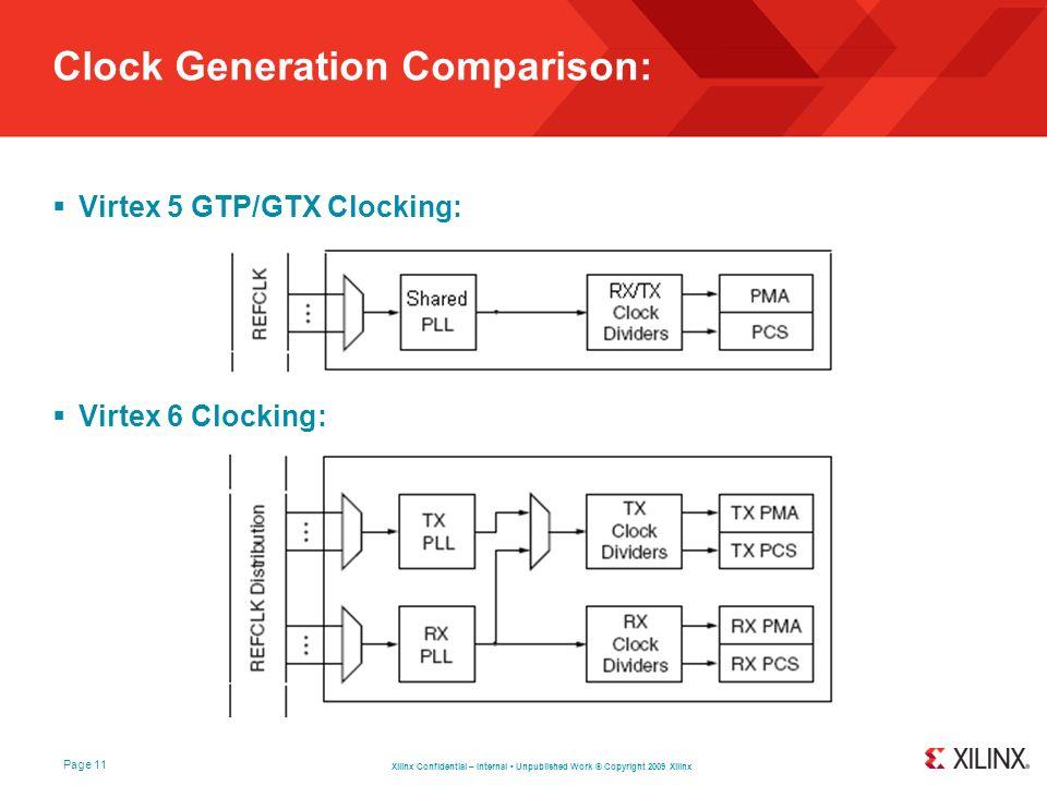 Xilinx Confidential – Internal Unpublished Work © Copyright 2009 Xilinx Page 11 Clock Generation Comparison: Virtex 5 GTP/GTX Clocking: Virtex 6 Clock