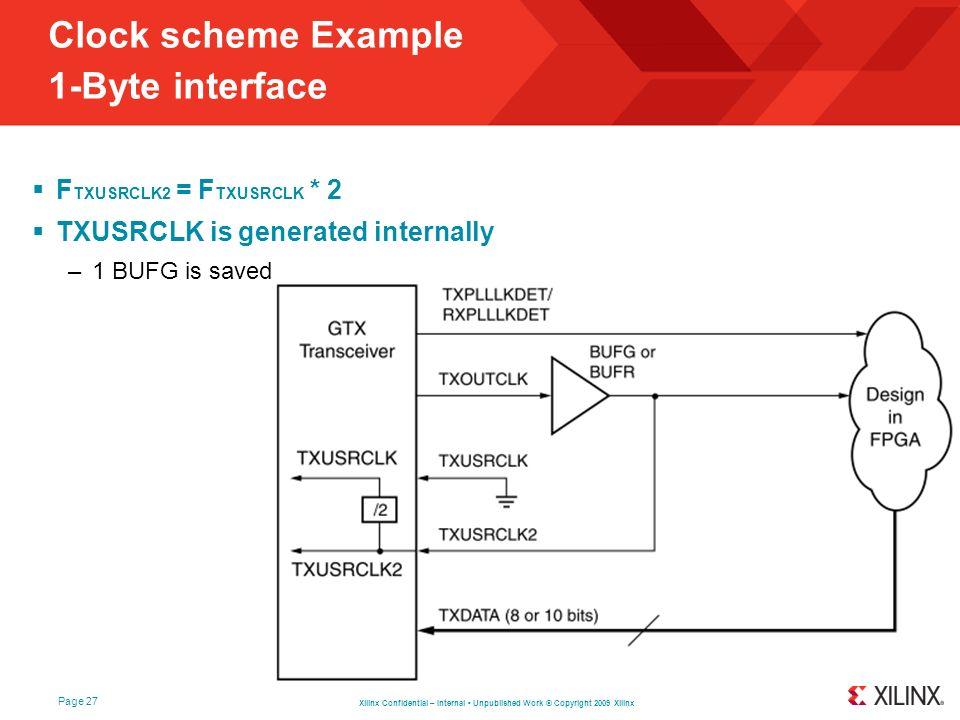 Xilinx Confidential – Internal Unpublished Work © Copyright 2009 Xilinx Page 27 Clock scheme Example 1-Byte interface F TXUSRCLK2 = F TXUSRCLK * 2 TXU