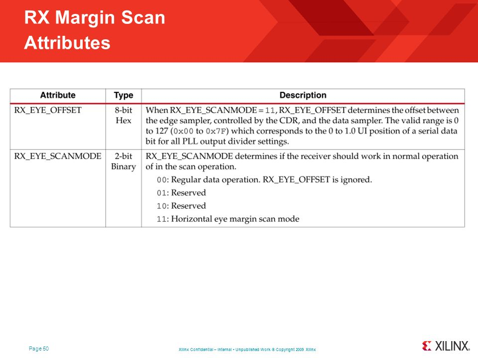 Xilinx Confidential – Internal Unpublished Work © Copyright 2009 Xilinx Page 50 RX Margin Scan Attributes
