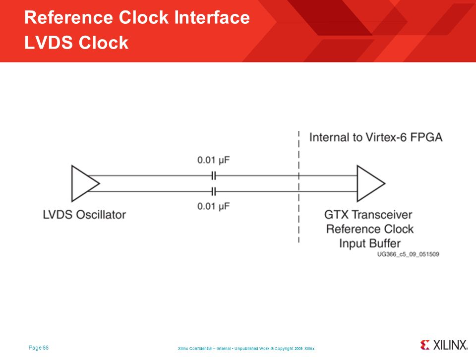 Xilinx Confidential – Internal Unpublished Work © Copyright 2009 Xilinx Page 66 Reference Clock Interface LVDS Clock