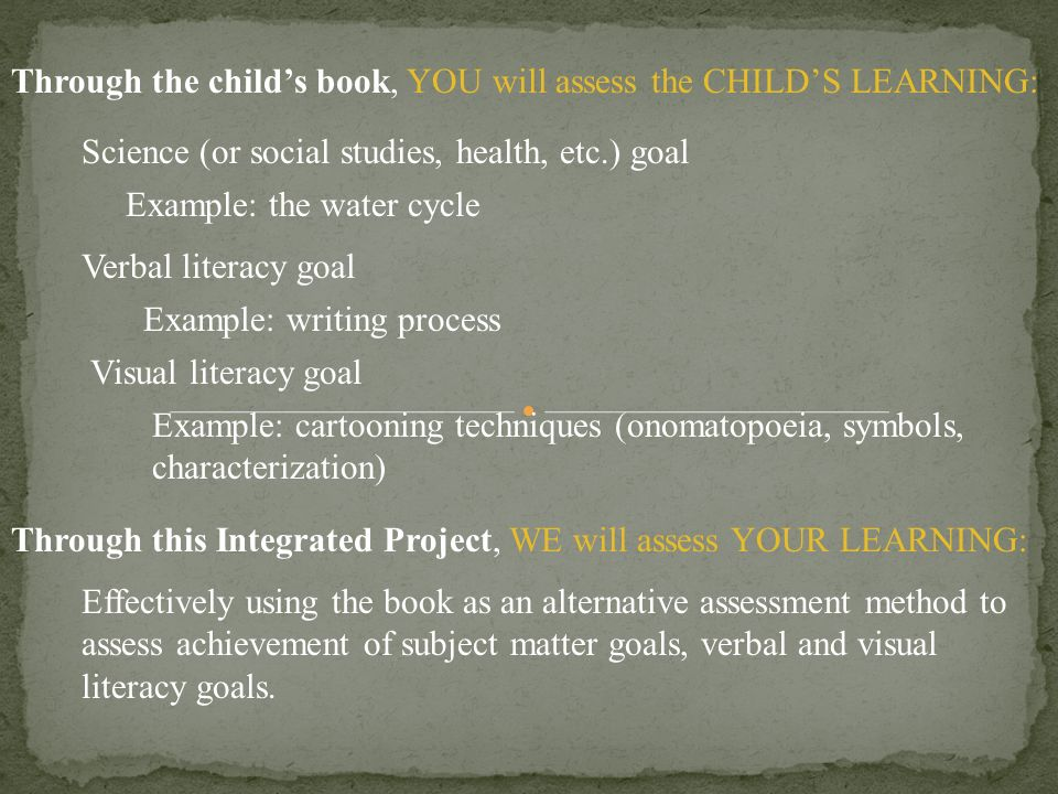 Through this Integrated Project, WE will assess YOUR LEARNING: Through the childs book, YOU will assess the CHILDS LEARNING: Science (or social studies, health, etc.) goal Verbal literacy goal Example: the water cycle Example: writing process Visual literacy goal Example: cartooning techniques (onomatopoeia, symbols, characterization) Effectively using the book as an alternative assessment method to assess achievement of subject matter goals, verbal and visual literacy goals.