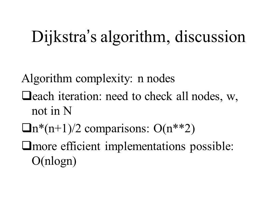 Dijkstra s algorithm: example Step 0 1 2 3 4 5 start N A AD ADE ADEB ADEBC ADEBCF D(B),p(B) 2,A D(C),p(C) 5,A 4,D 3,E D(D),p(D) 1,A D(E),p(E) infinity