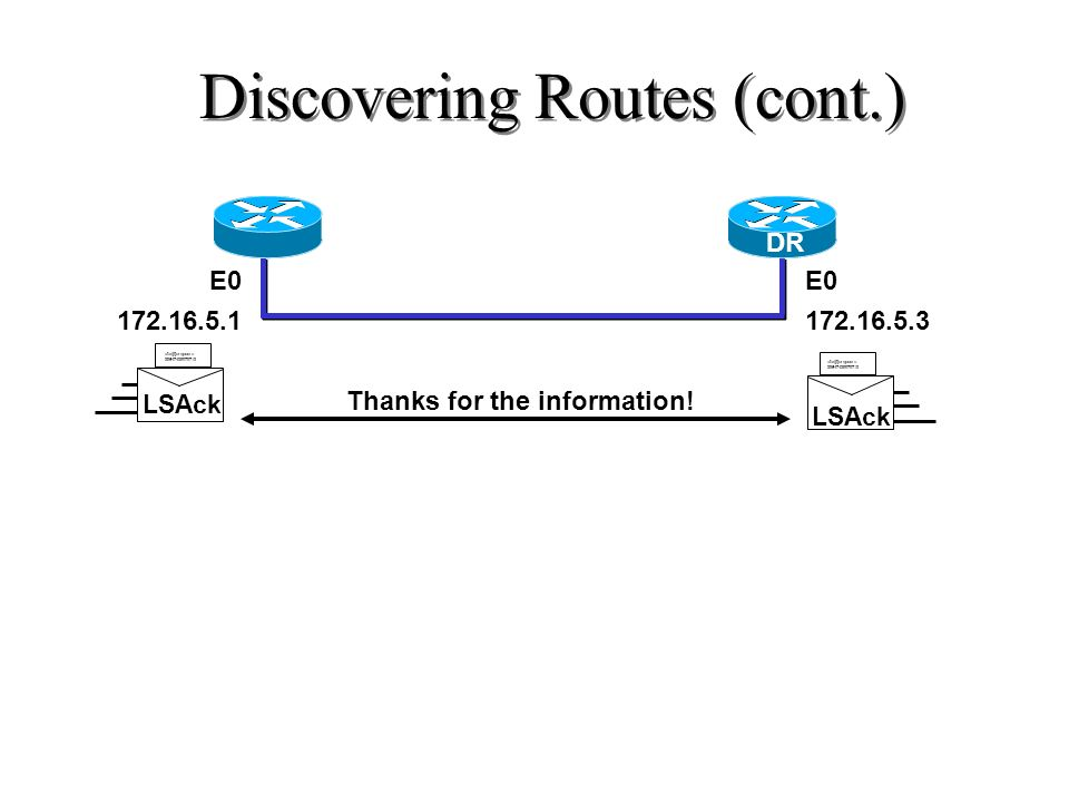 Discovering Routes Here is a summary of my link-state database. DBD afadjfjorqpoeru 39547439070713 Exchange State Here is a summary of my link-state d