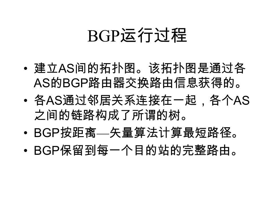 BGP BGP BGP IP BGP IP a. AS b. AS IP BGP IP