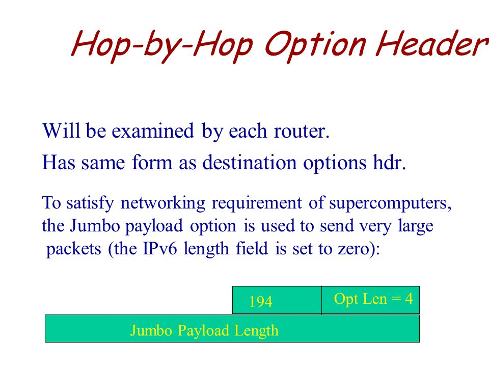 Destination Option Header Will only be examined by the station specified in the destination address. Next Header Hdr Ext Len Options Option TypeOpt Da